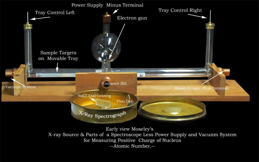 Moseley-spectroscope and x-ray source-sml.jpg