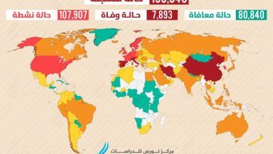 Photo of خريطة انتشار كورونا حتى الان