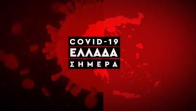 صورة انتشار فيروس كورونا في اليونان بالارقام خلال 24 ساعة الماضية