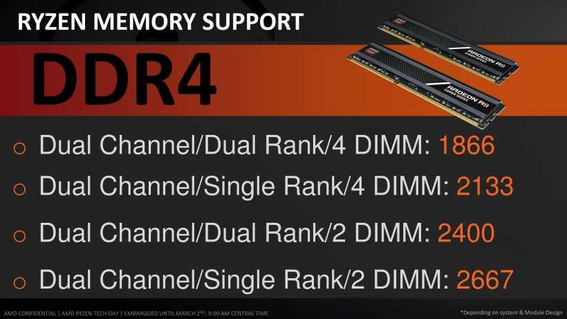 AMD RYZEN 5 1600X RYZEN 5 1500X