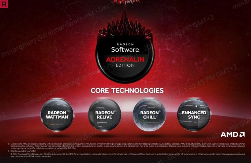 AMD Driver Adrenalin Edition