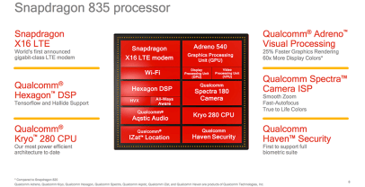 snapdragon_835-soc_overview