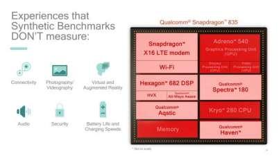 snapdragon_835_benchmark_introduction_presentation_3_15_17-08_575px