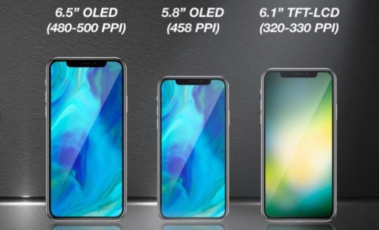 Apple new iPhone 2018