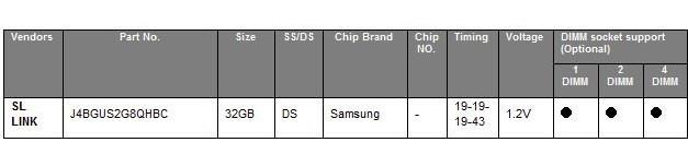 ASUS Z390 Memory 128GB