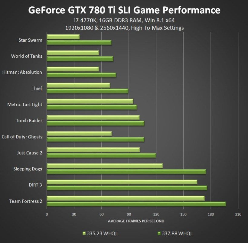 GeForce-337-88-WHQL-04