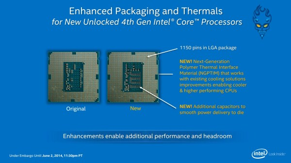 Intel-Devils-Canyon-Core-Packaging-Design