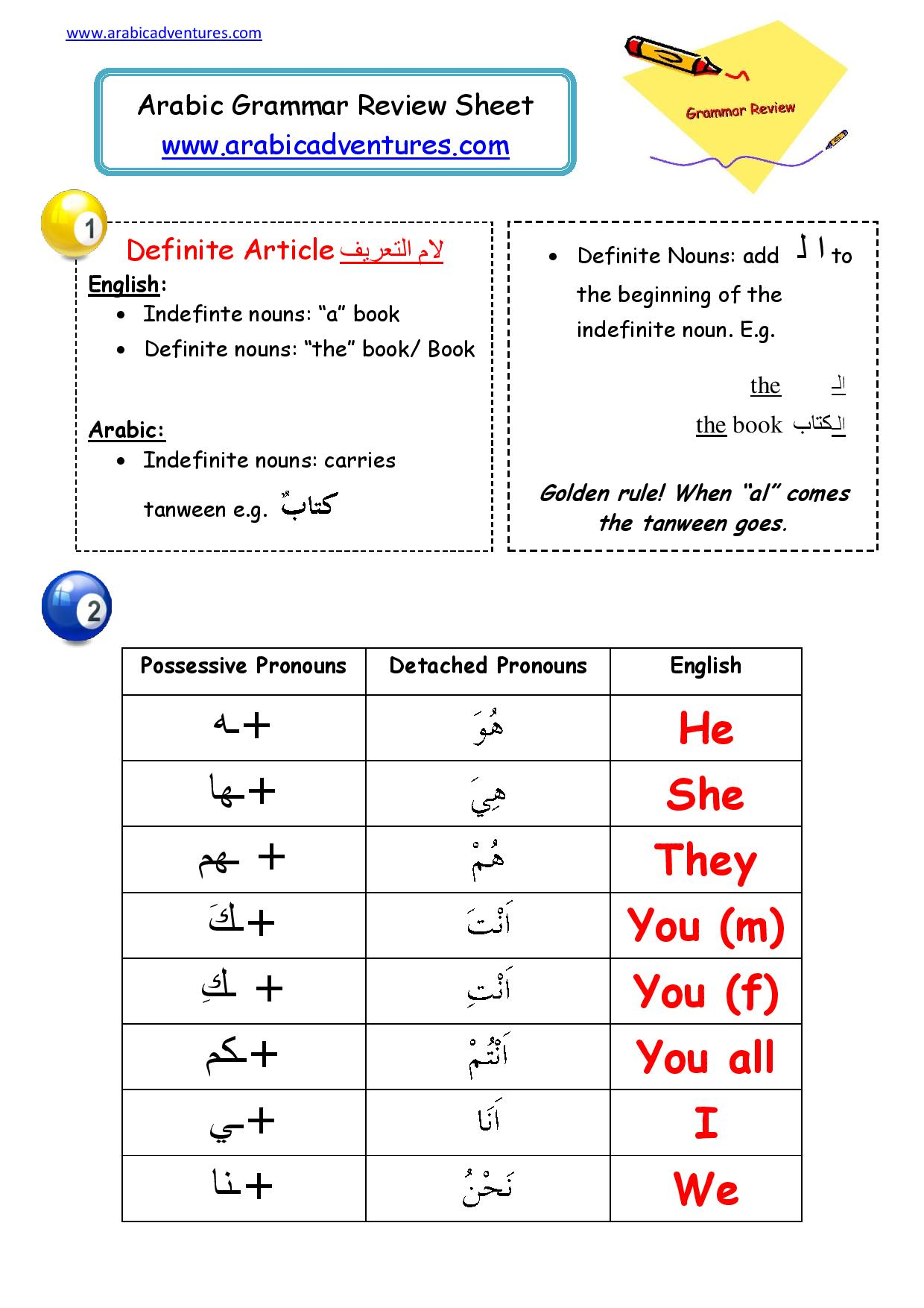 Arabic Grammar Review Sheet