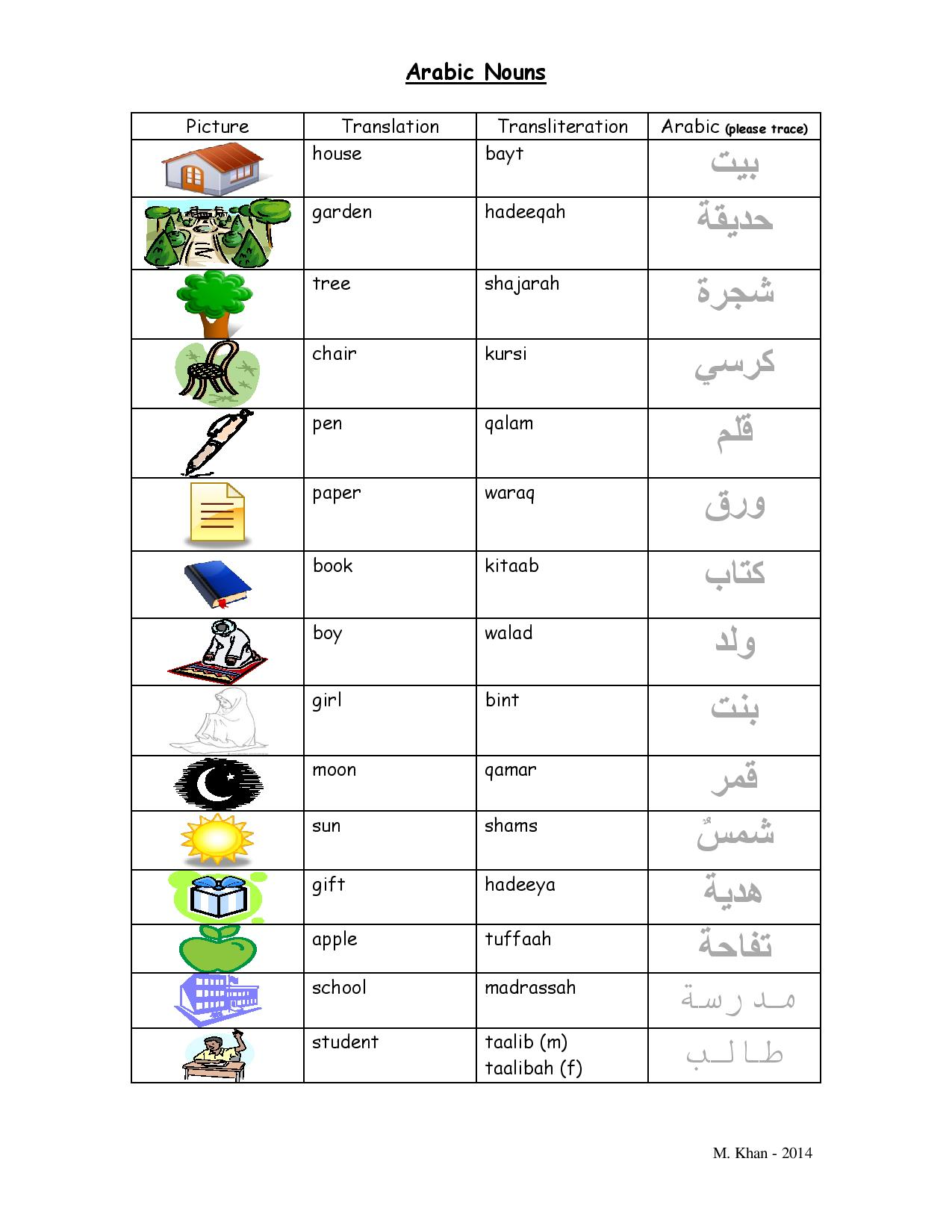 French Worksheet Gender Of Nouns