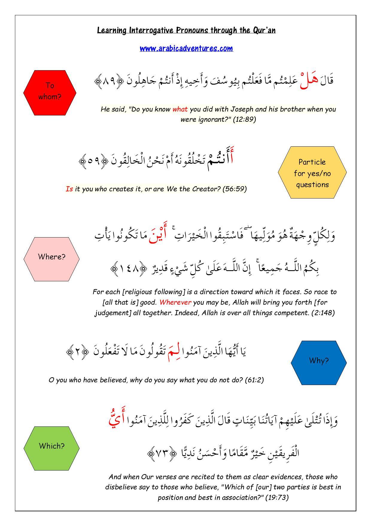 Interrogative Pronouns In The Qur An