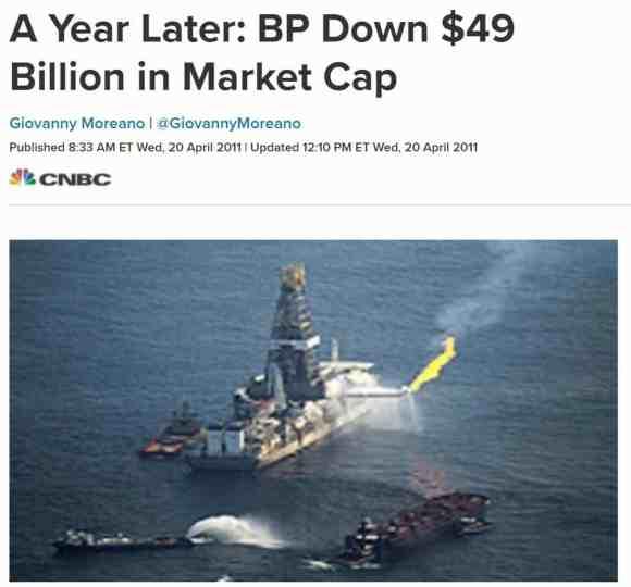 توقعات اسعار النفط