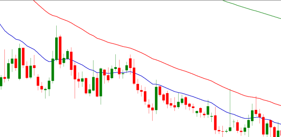 Moving averages AR