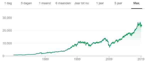 كانت الأزمة الاقتصادية لعام 2008 لحظة شراء مثالية