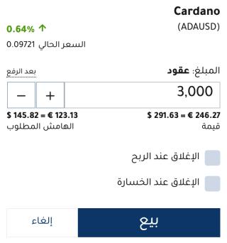 cardano plus500
