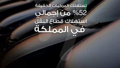 """Photo of نصائح ومعلومات مركز """"كفاءة"""" تضمن شراء مركبة موفرة للوقود"""