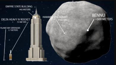 Photo of فك لغز صخرة ضخمة قد تنهي الحياة على الأرض