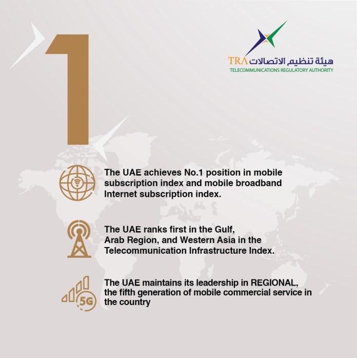 The UAE Telecommunications and Digital Government Regulatory Authority