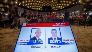 Photo of القضاء التونسي يقر بشرعية نتائج الدور الأول للاستحقاق الرئاسي