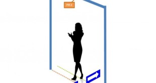 الأجهزة الذكية يمكنها التحكم في التهوية على أساس عدد من الناس في الغرفة.