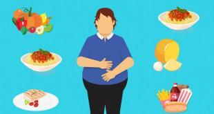 مقتطف – دليل قد يساعد في الحد من الإفراط في تناول الطعام
