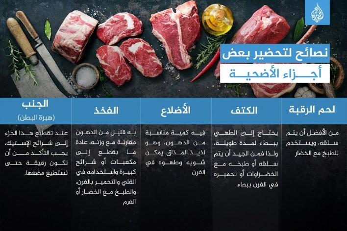 طهو اللحم