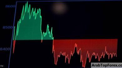 """صورة الضرر الناجم عن """"كورونا"""" نحو مثلي الأزمة المالية"""