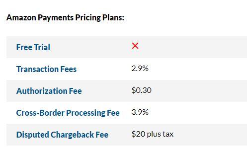 Amazon Payments Reviews Pricing Software Features Financesonline com