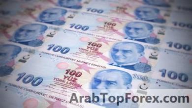 صورة المركزي التركي في مأزق قبل اجتماع «أسعار الفائدة»