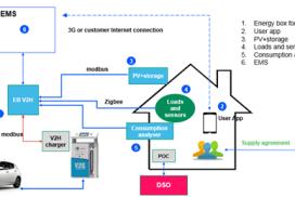 Sistema de gestión energética inteligente de edificios mediante Internet de las Cosas y algoritmos de predicción