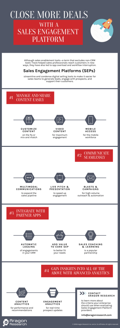 Infographic: Close More Deals with a Sales Engagement Platform