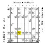 NHK 増田ー郷田