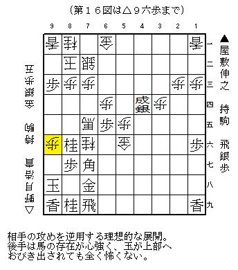 NHK杯 屋敷