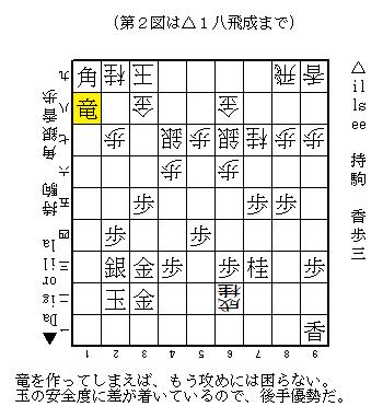 将棋 捌きのテクニック
