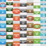 サマソニ2017!私の妄想タイムテーブル公開〜TOKYO1日目〜
