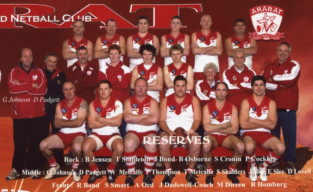 Ararat Football Club 2009 Reserves