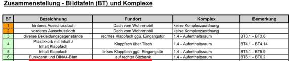 funkgeraet_rechte_sitzbank