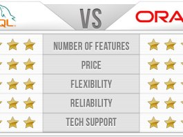 Oracle vs MySQL