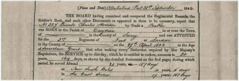 Part of the Regimental Board form, British Army service record, for Charles Hodder, dated 21st September 1844.