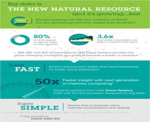 Infographic: Big Data is THE NEW NATURAL RESOURCE and it's growing…fast