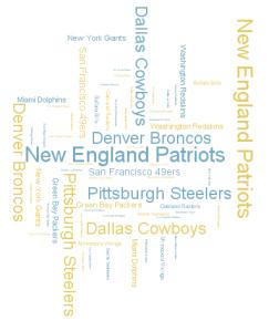 Predicting Super Bowl LI: Post-Mortem 5 Lesson's In Data Visualization + Bonus (Part 4 of 4)