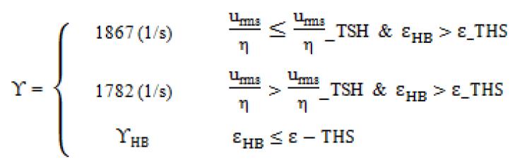 QDNS-based gamma modification