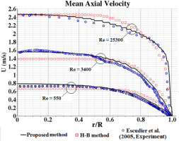 Improving accuracy of simulation study using RANS K-ε in different regimes (flow of Bingham fluid in pipe)