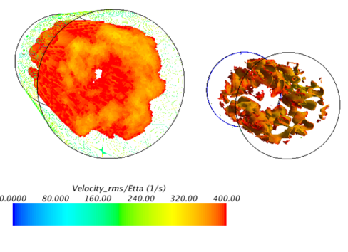 Structures found in core flow which belong to urms/η