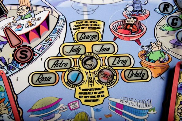 The Jetsons Pinball playfield