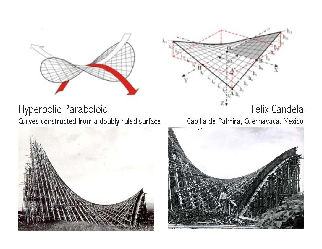 Parabolic Framework