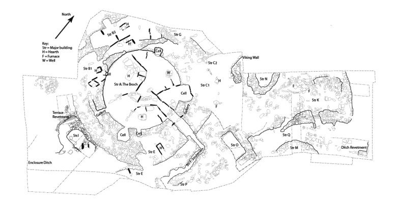 Plan of The Cairns Excavation