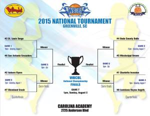 Click the image to see the WBCBL National Tournament bracket.