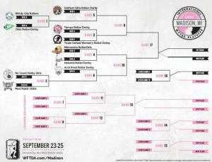 CLICK ON THE BRACKET TO ENLARGE