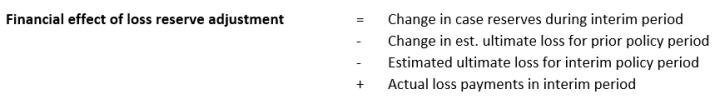 Financial Impact Formula 15