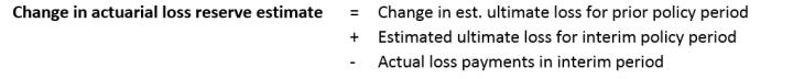 Financial Impact Formula 4